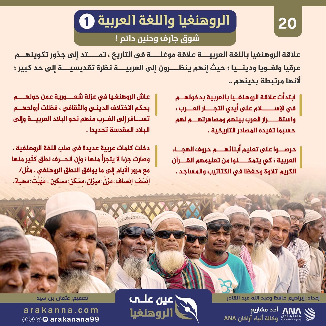 عين على الروهنغيا 20 | الرهنغيا واللغة العربية (1)