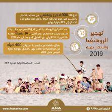 انفوجرافيك وكالة أنباء أراكان (14) | تهجير الروهنغيا والاتجار بهم 2019