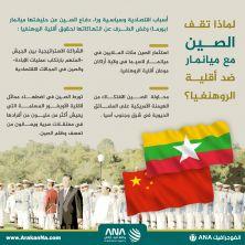 انفوجرافيك17 ANA |  لمذا تقف الصين مع ميانمار ضد أقلية الروهنغيا ؟
